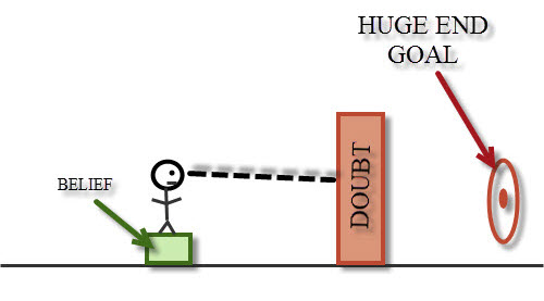 get rid of debt - doubt bigger than belief