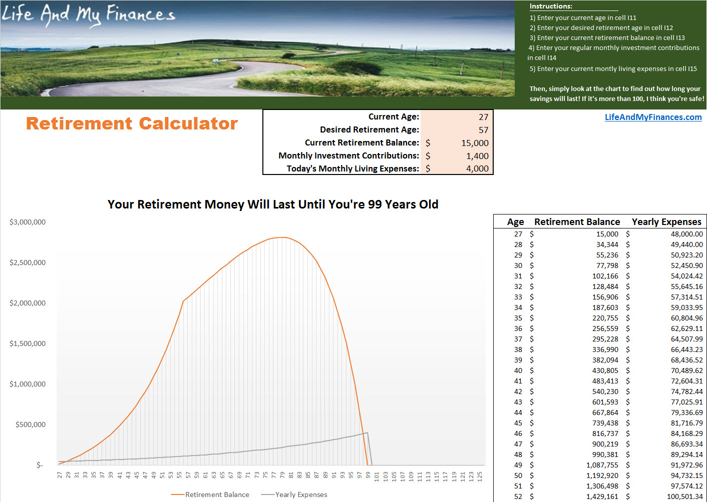 Will You Have Enough Money To Retire Use This Free Tool