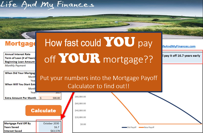 free mortgage payoff calculator its time to pay off your mortgage
