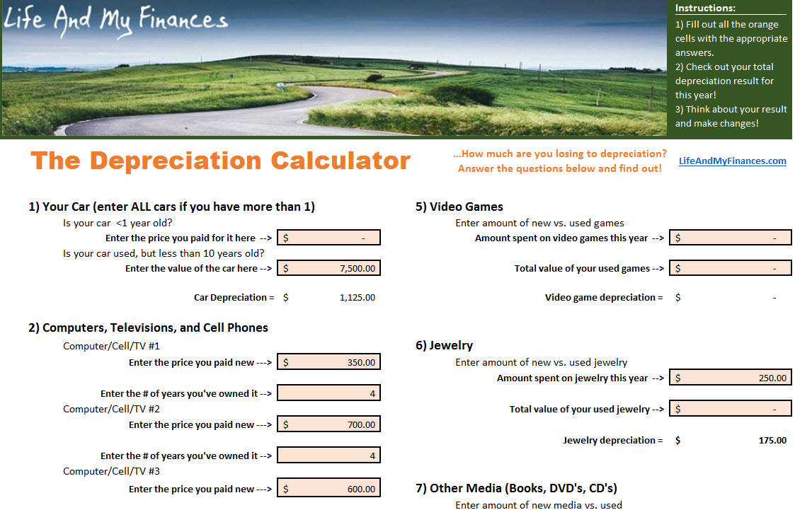 Car depreciation calculator omni.