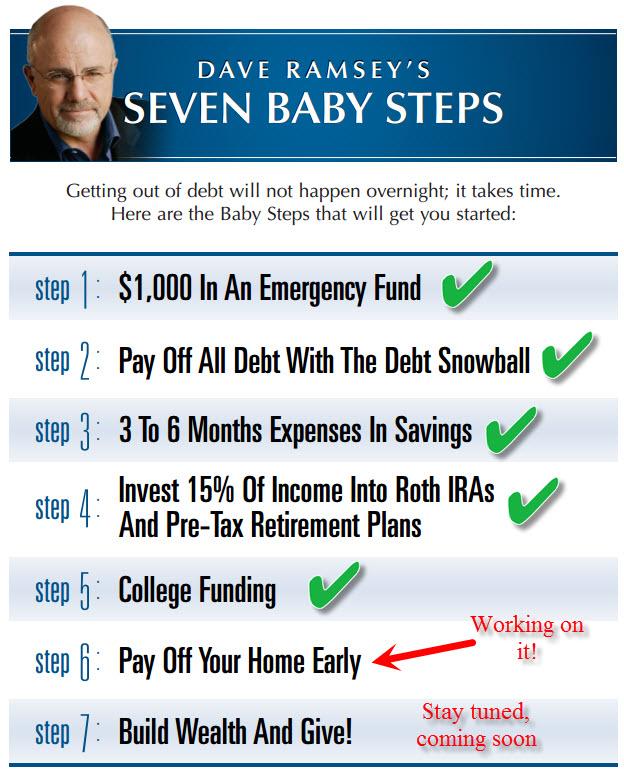 7 step plan