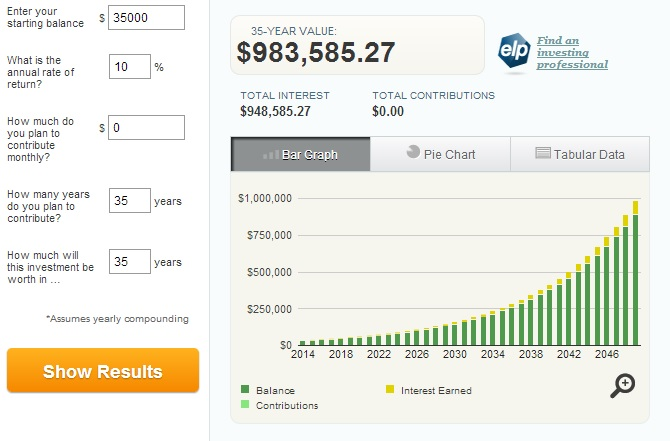 20140712 - investment dollars if don't buy infiniti