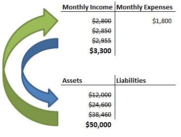 individual profits 2