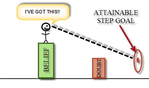 get rid of debt - when belief gets bigger than the doubts