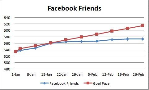 20150228 - facebook friends
