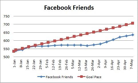 20150510 - facebook friends