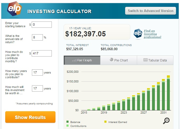 becoming wealthy