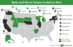 20150705 - best and worst places to retire