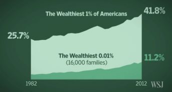 8 Reasons the Rich Get Richer...And How You Can Too!