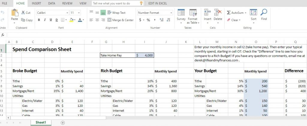 Spending Comparison Spreadsheet
