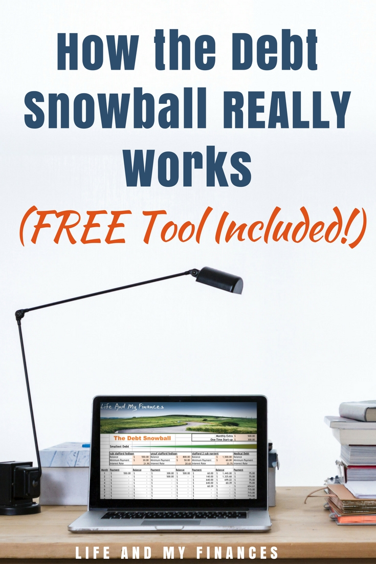 How the Debt Snowball Really Works (Free Tool Included!!)