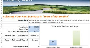 How Many Years of Retirement Are You Wasting With That Purchase???