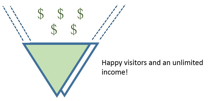 Unlimited Income With Your Blog