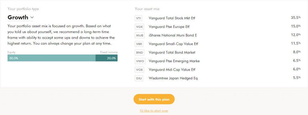 Wealthsimple diversified portfolio