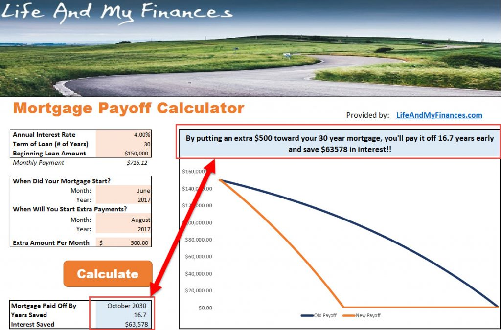 pay off debt faster - mortgage payoff calculator with results