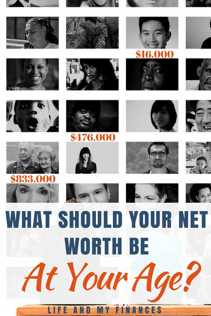 what should your net worth be at your age