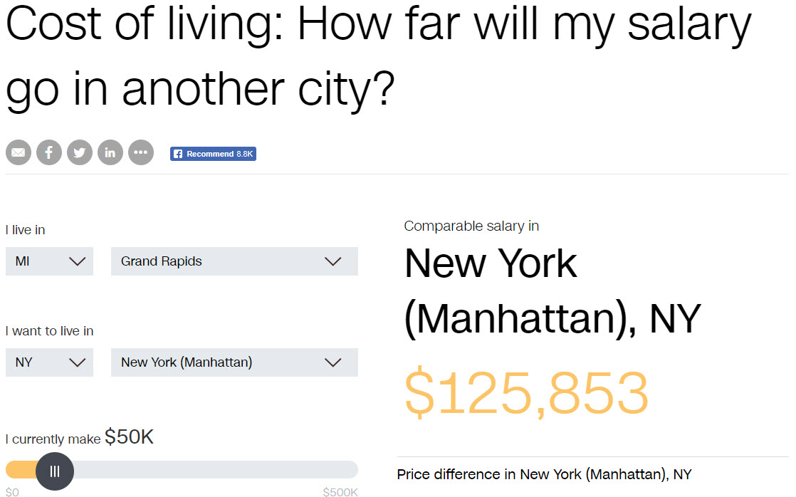 wealth comes from where you live - cost calculator