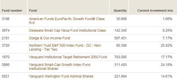 hate investing - simple picks
