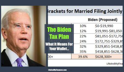 Biden Tax Plan - Featured