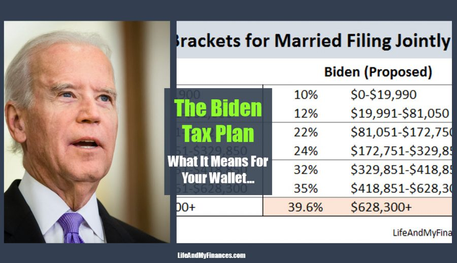 The Biden Tax Plan - What It Means For Your Wallet
