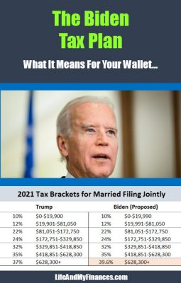 Biden Tax Plan Pin