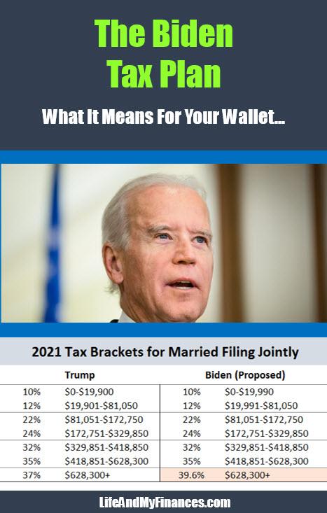 Biden Tax Plan Pin