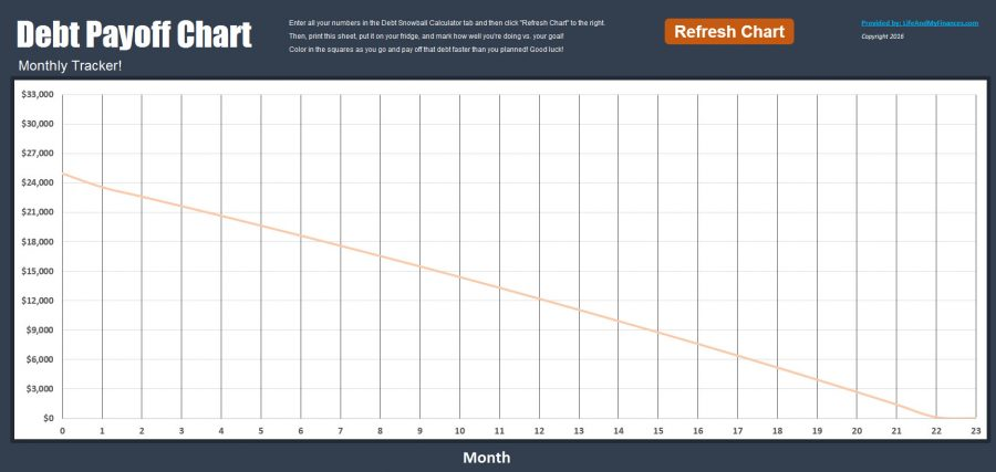 Printable Debt Payoff Chart