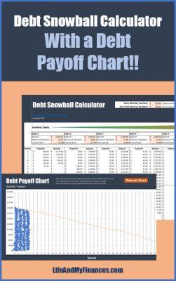 Free Printable Debt Payoff Chart