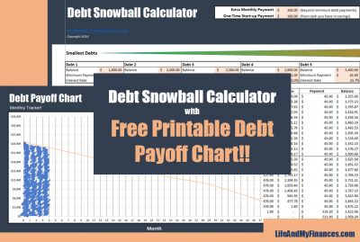 Free Printable Debt Payoff Chart - Featured
