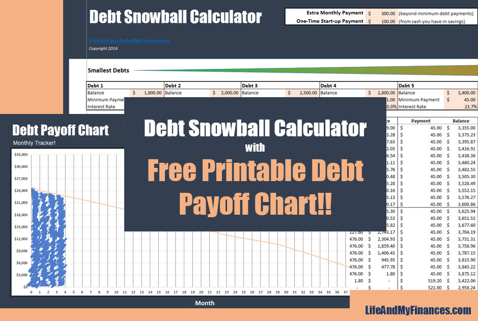 Printable Debt Payoff Chart - [Color It In As You Go!!]