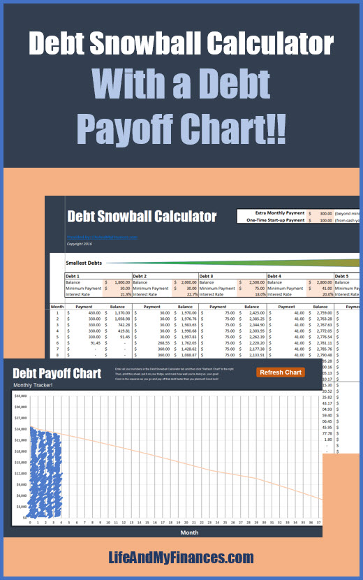 Free Printable Debt Payoff Chart