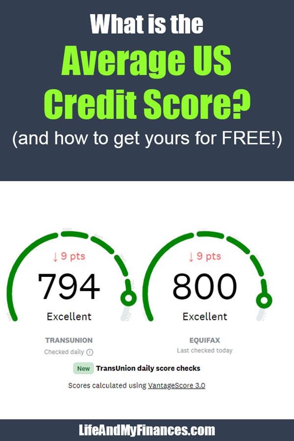 Average credit score in America