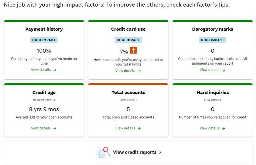 Free Credit Score with Credit Karma
