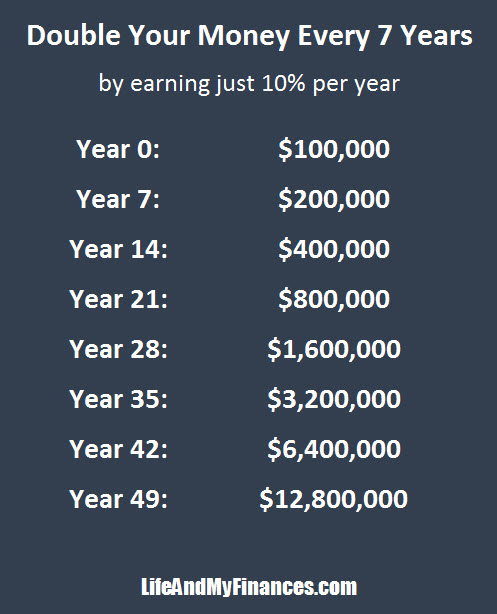 Keep investing simple by earning just 10% over a long period of time