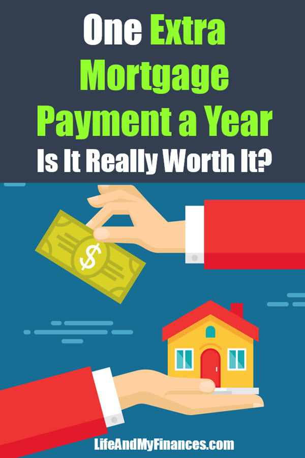 Wondering what the impact would be of making 1 extra mortgage payment a year? It may be worth it...