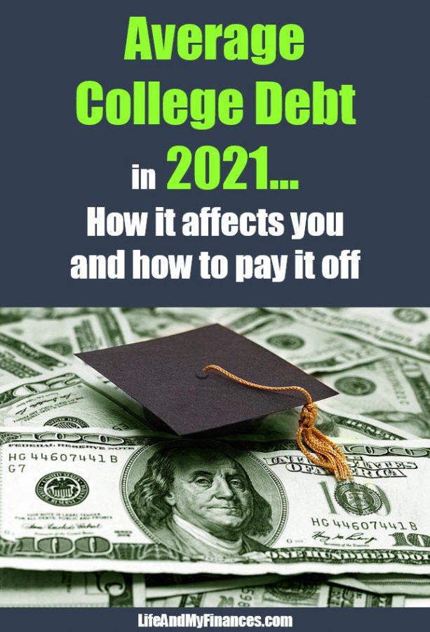 Average Student Loan Debt in 2021