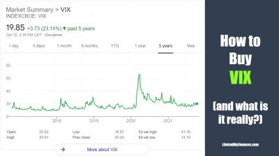 How to Buy VIX (...And What Is It Really??)